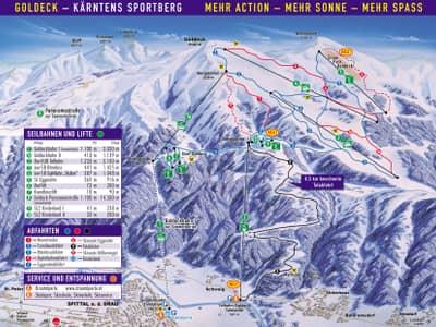 Skijalište Goldeck